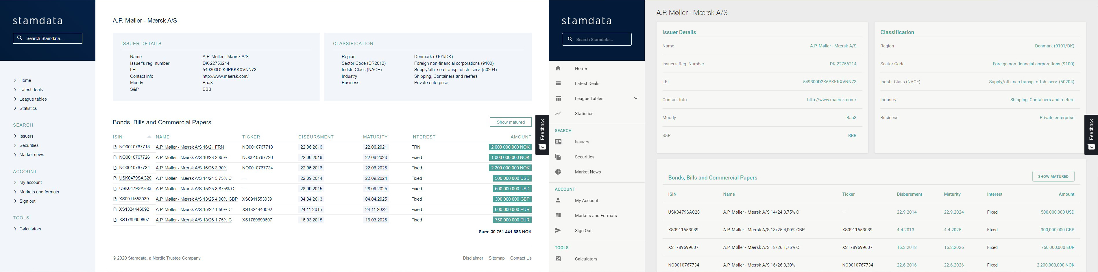 Stamdata Issuer Comparison